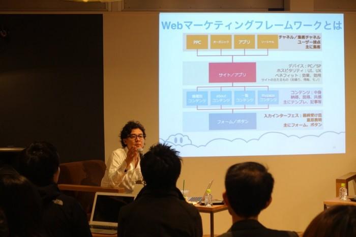 suc-webmarketing02