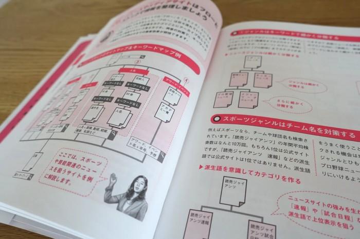 seo-textbook01